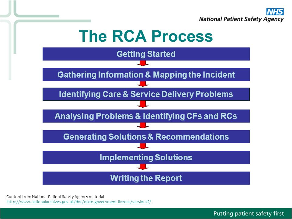 Rca report writing ppt video online download for Rca document template