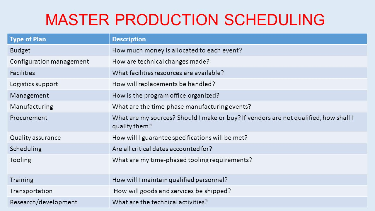 Production Scheduler Job Description Free Resume Writing Templates MASTER  PRODUCTION SCHEDULING Production Scheduler Job Descriptionhtml