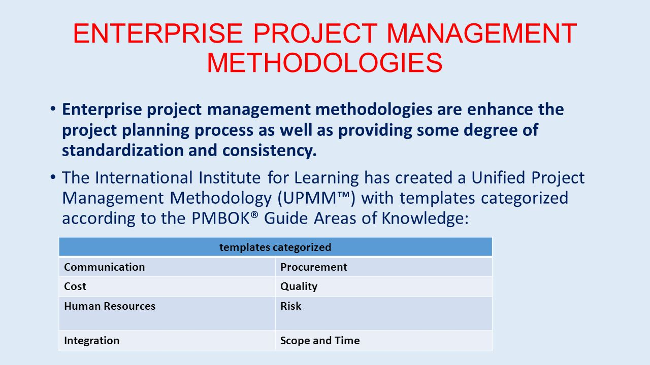 project management methodology template - chapter 11 planning part 2 ppt video online download
