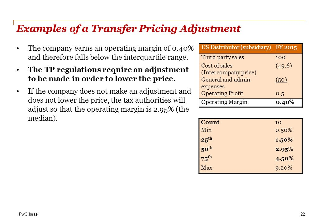 Best Transfer Pricing Policy Template Gallery