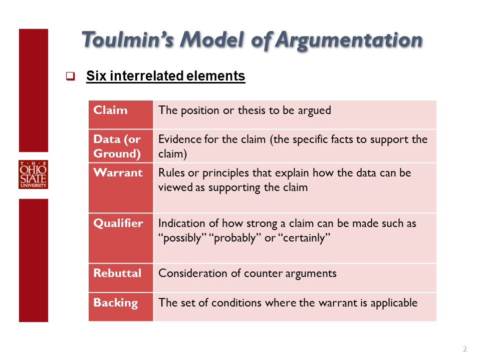 toulmin model The toulmin model of argumentation, a diagram containing six interrelated components used for analyzing arguments, was considered his most influential work, particularly in the field of rhetoric and communication, and in computer science.