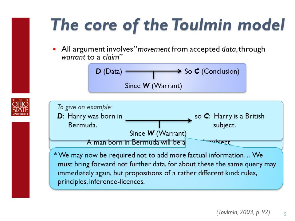 the core of the toulmin model - Toulmin Analysis Essay Example