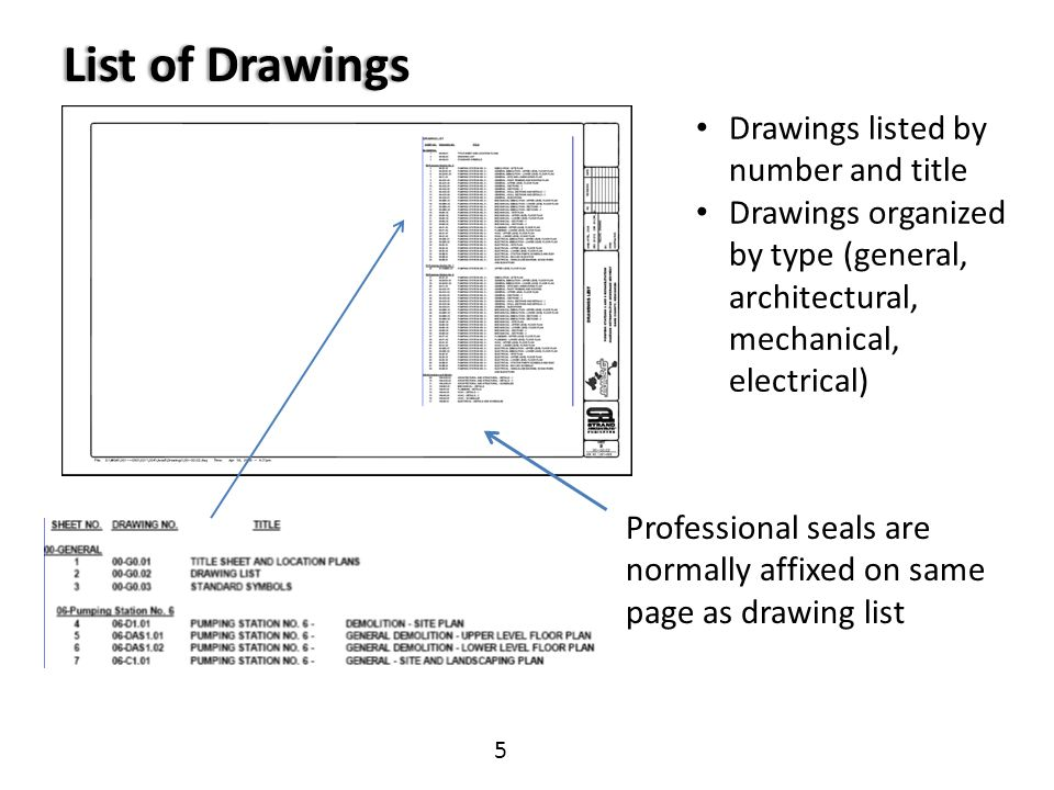 Cee Senior Capstone Design Types Of Construction Drawings