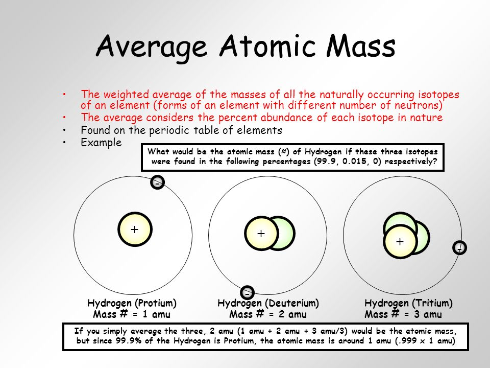 Unit 4 atoms and the periodic table ppt video online download average atomic mass urtaz Image collections