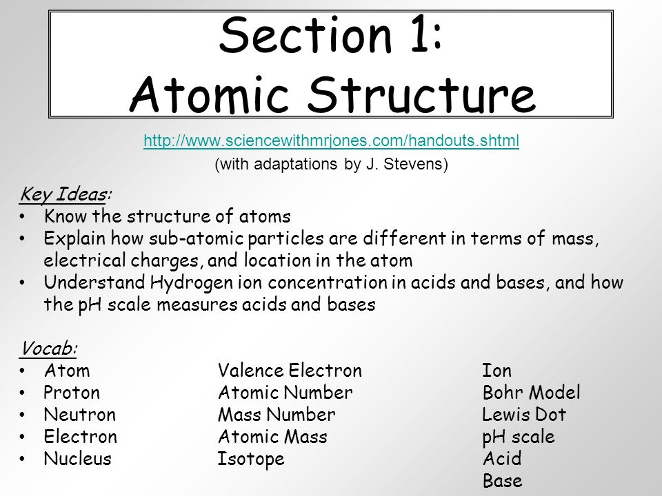 Periodic Table Where Is The Atomic Mass Number Located On The