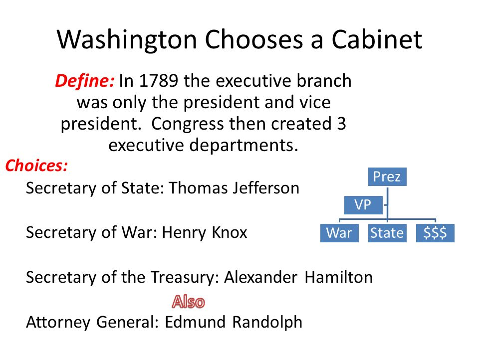 Washington Chooses a Cabinet - ppt download
