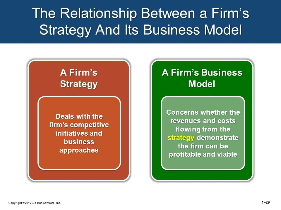 relationship between business strategy and it strategy essay It strategy advice line by bob lewis, columnist, infoworld | jan 4, 2012 fixing the relationship between business and it  fixing the relationship between business and it.