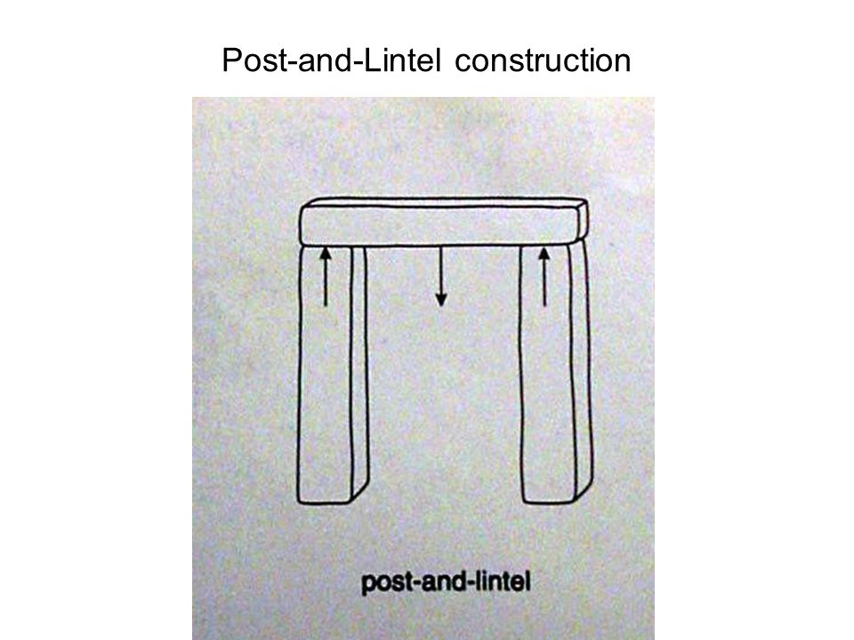 Post And Lintel : The shell system skeleton skin ppt video