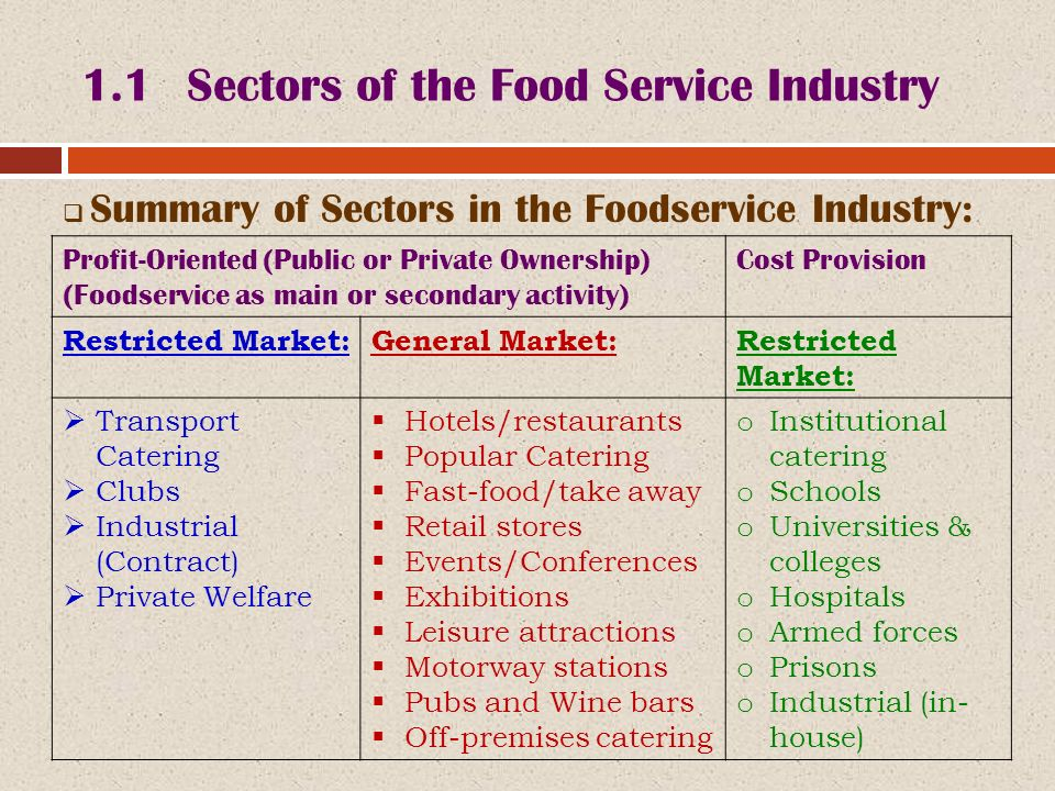 Bhm  Introduction To Food  Beverage Service  Ppt Video Online