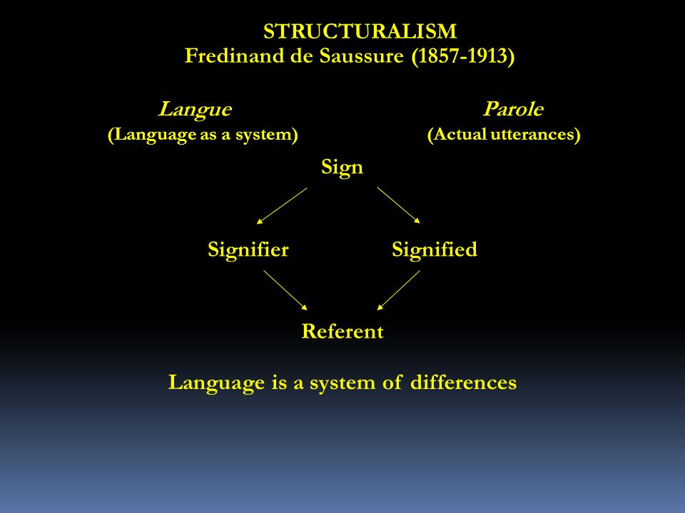 Structure Sign and Play in the Discourse of the Human Science