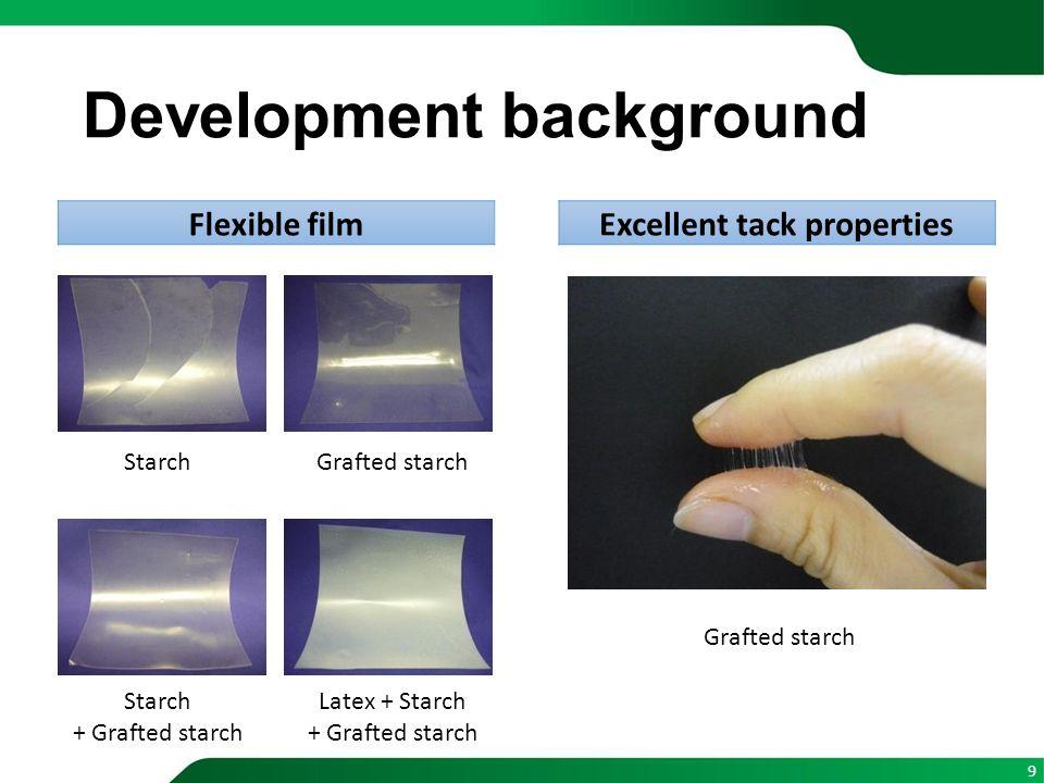 Background Property Developments : Klic new generation coating additives as total binder