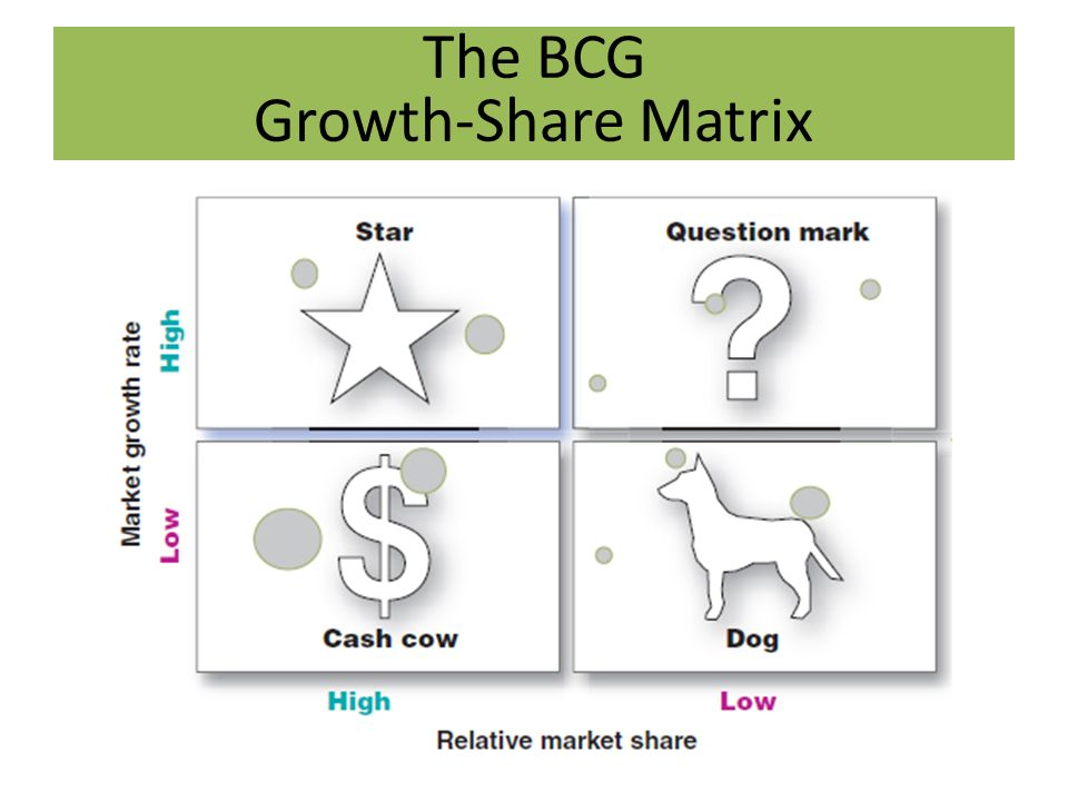 volvo growth show matrix Which has performed better over time, value or growth stocks read more to find out.