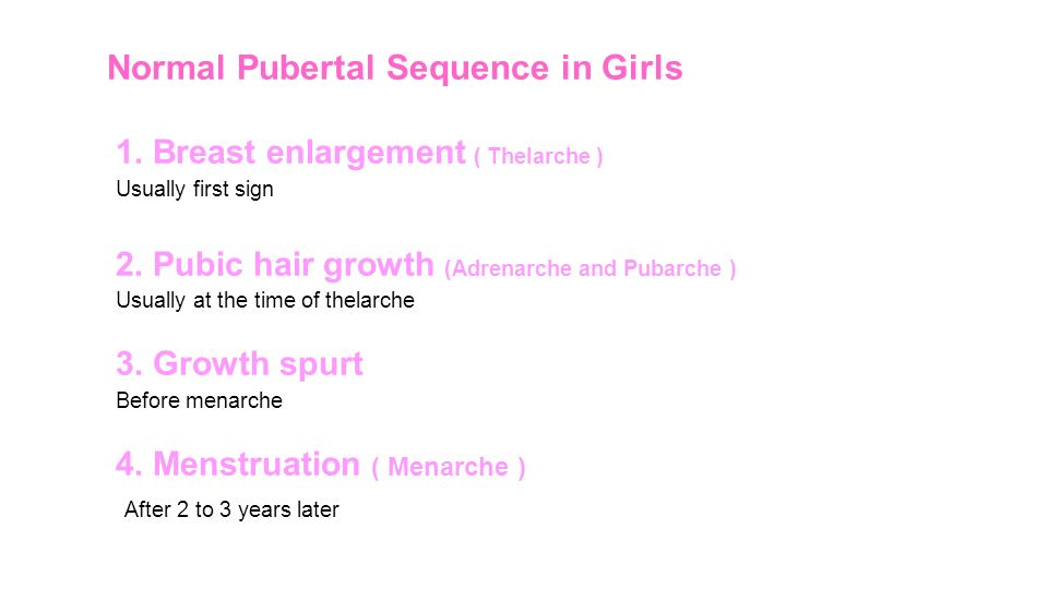 Puberty With Prof Abdulmoein Al Agha Ppt Download