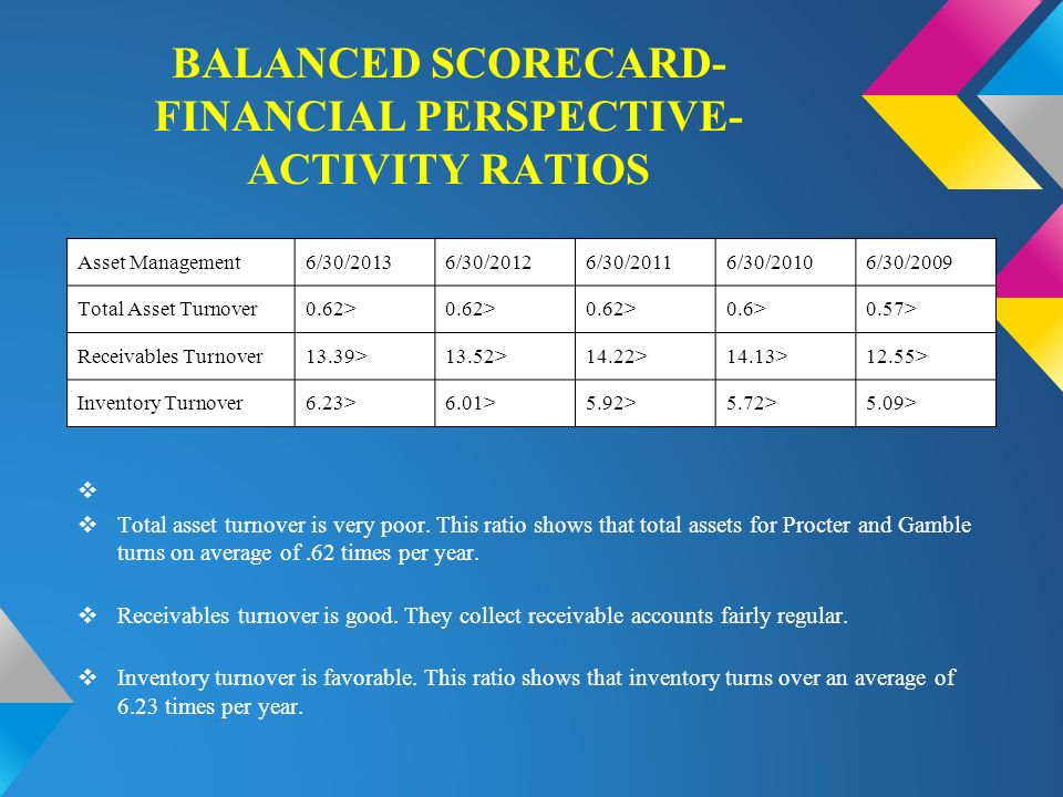Balanced scorecard and financial perspective