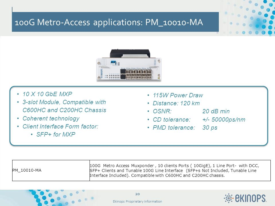 Cost effective and flexible coherent solutions - ppt video online ...