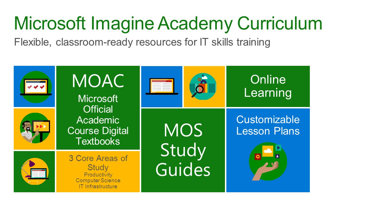 Benefits overview speaker name goes here ppt video online download 2 microsoft imagine academy curriculum xflitez Choice Image