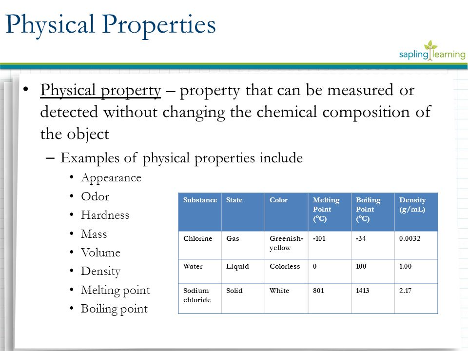 Physical Properties Of Ozone