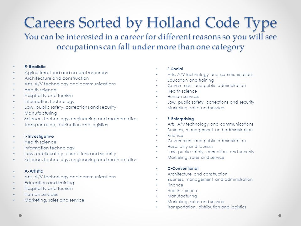 Holland Codes career tests