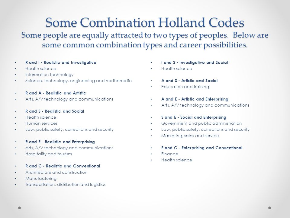Holland Code One Career theory to help students give a ...