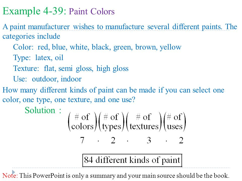 Lecturer faten al hussain ppt download for Can you use interior paint outdoors