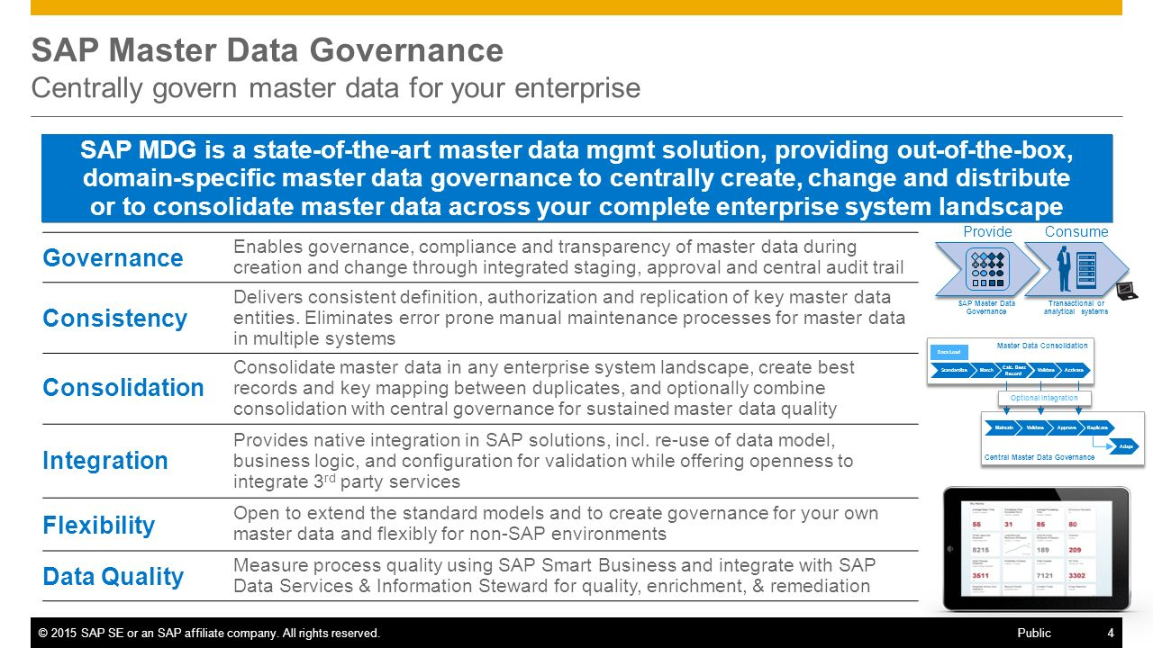 sap master data management in singapore sales