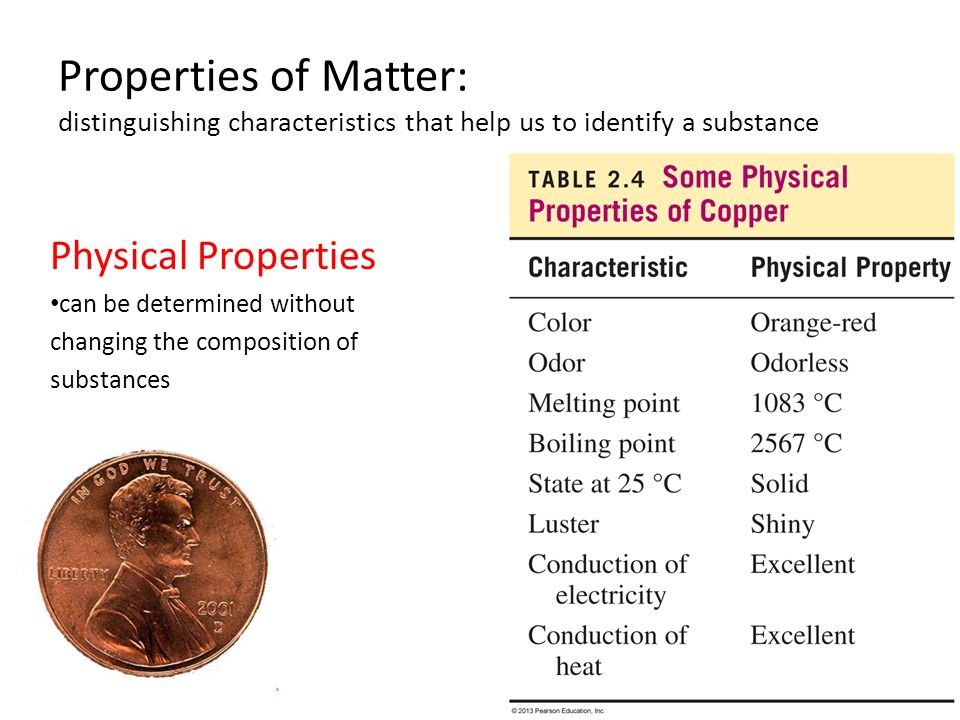 property of matter Report: properties of matter introduction matter is everything and everywhere there are three physical properties of matter: volume, mass, and weight the properties of matter, mass, volume, and weight include: the states of matter, the changing states of matter.