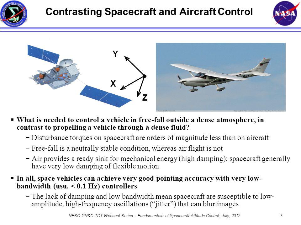 spacecraft jitter - photo #1