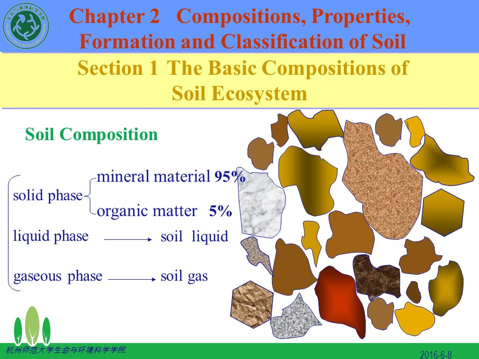 Chapter 2 compositions properties ppt download for Mineral constituents of soil