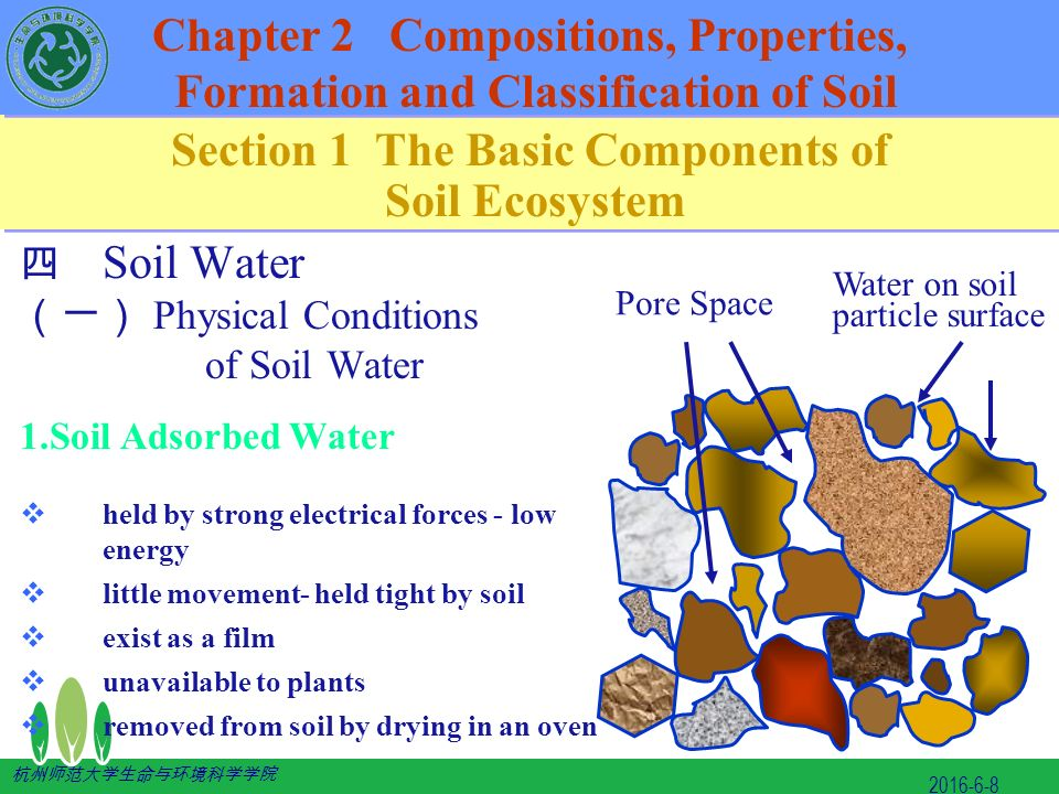 Chapter 2 compositions properties ppt download for Physical and chemical properties of soil wikipedia