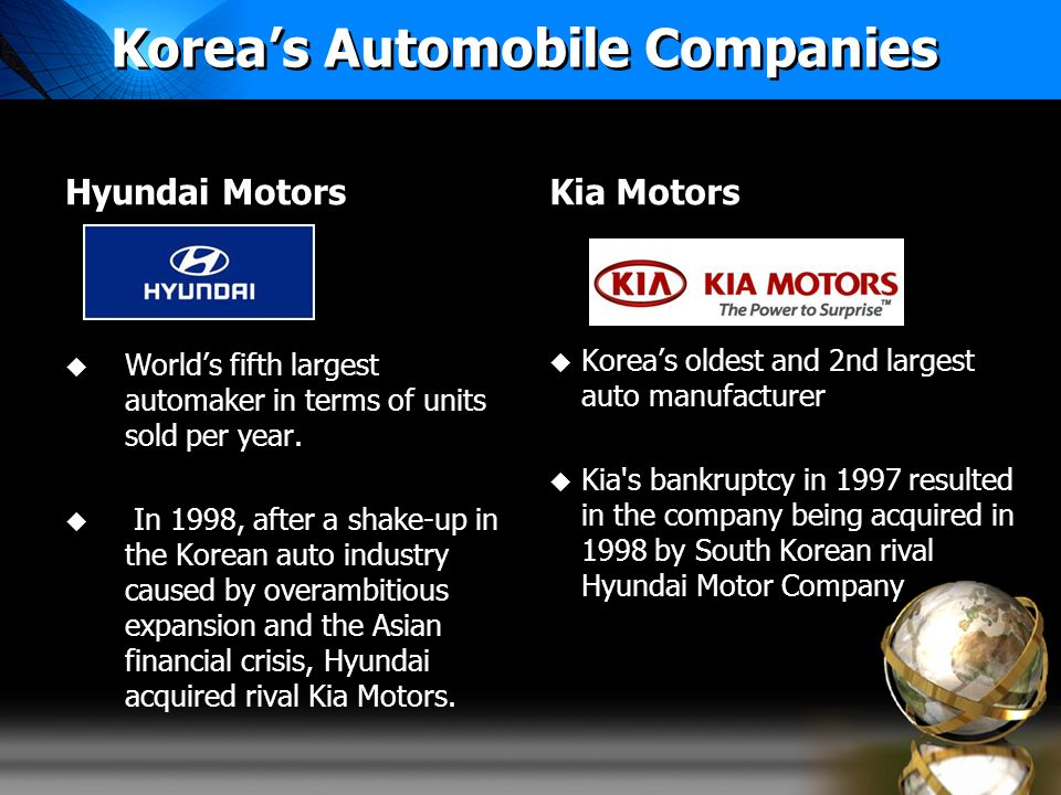 Korean chaebol global or globalized ppt download for Hyundai motor finance corporate office