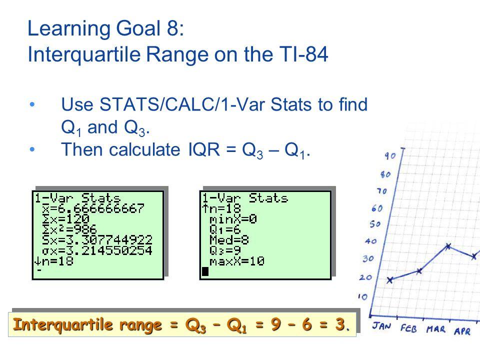 Displaying and summarizing quantitative data ppt download learning goal 8 interquartile range on the ti 84 ccuart Choice Image