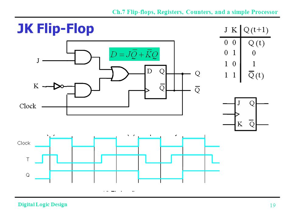 Dept Of Electrical Engineering Ppt Video Online Download