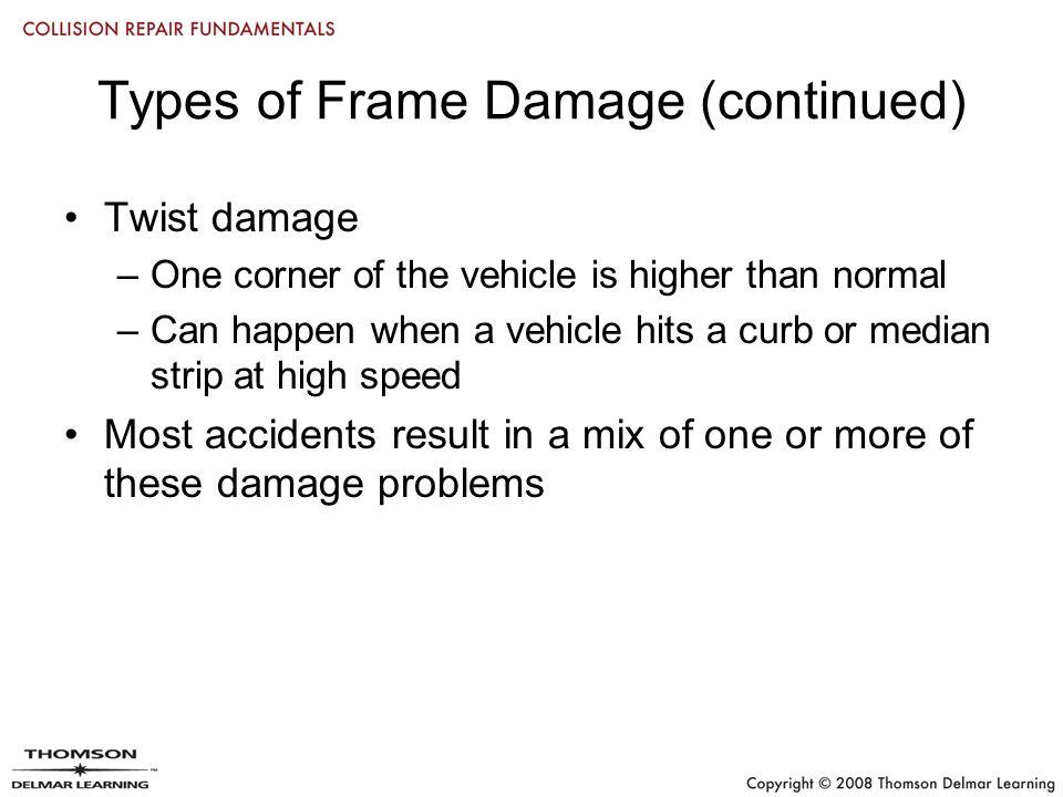 Outstanding Vehicle Frame Types Vignette - Ideas de Marcos ...