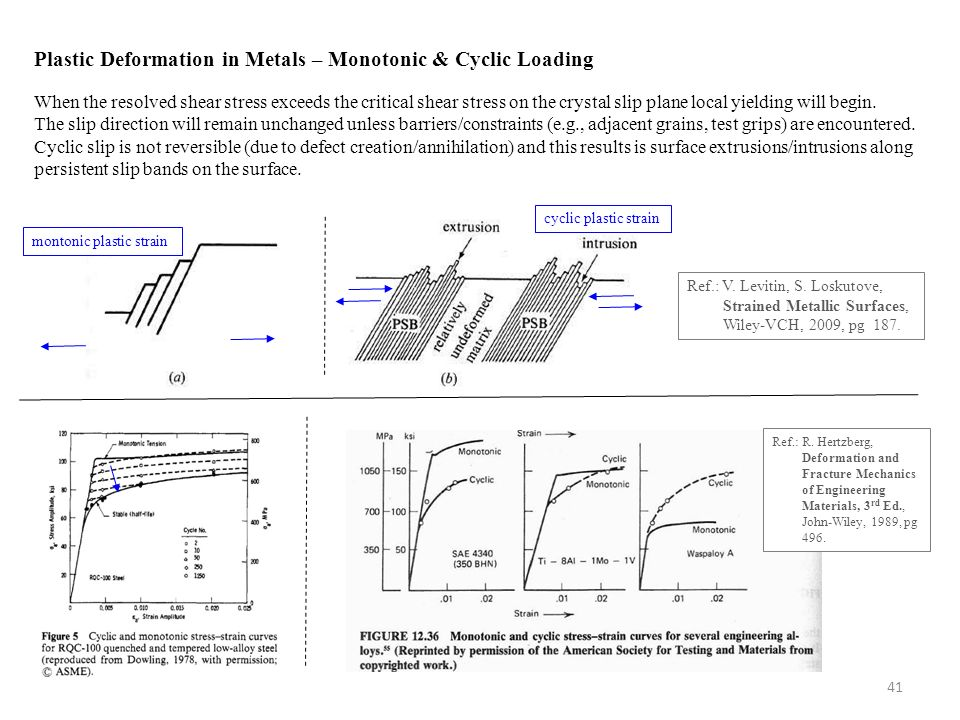 deformation and fracture mechanics of engineering materials pdf