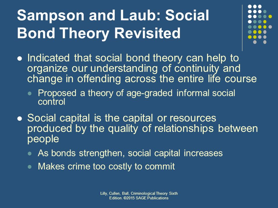 age graded informal social controls essay Critiques of age graded theory of informal social control relevance of gluecks from psyc 193 at uc irvine.