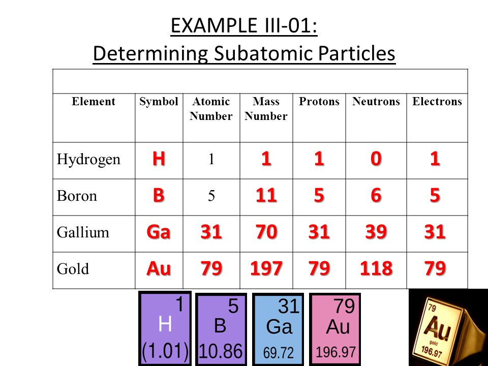 Physical science unit 2 atomic structure ppt video online download 23 example urtaz Images