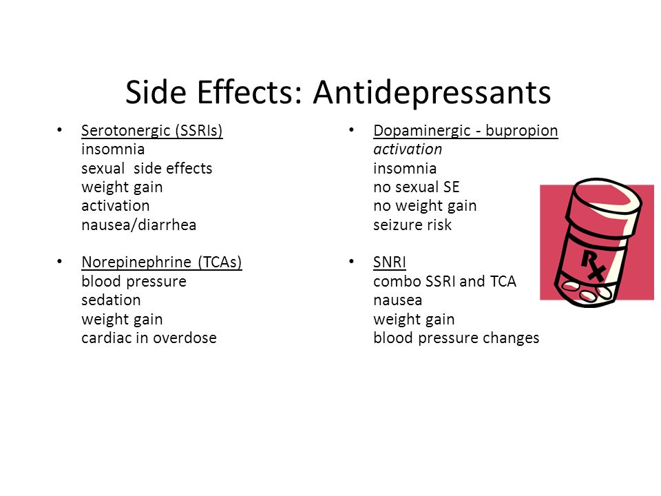 antidepressants for pain and weight loss