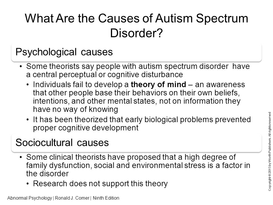autism and biology Major biological aspects of autism and how special diets and nutritional suport  can  why is a special diet of benefit to individuals within the autism spectrum.