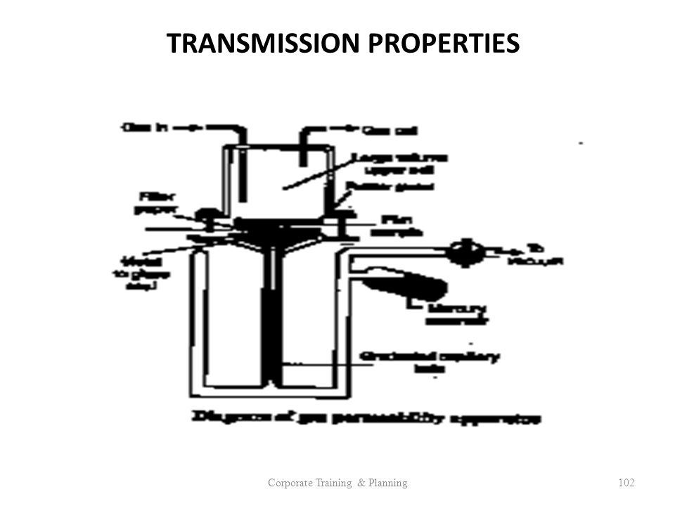 TRANSMISSION PROPERTIES