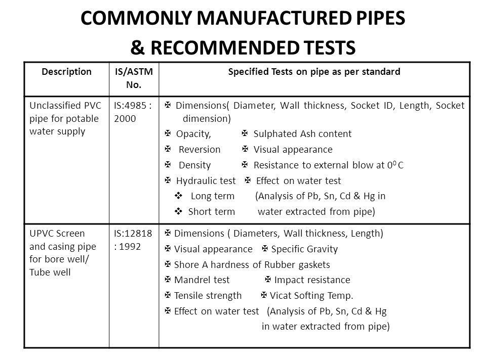 COMMONLY MANUFACTURED PIPES Specified Tests on pipe as per standard