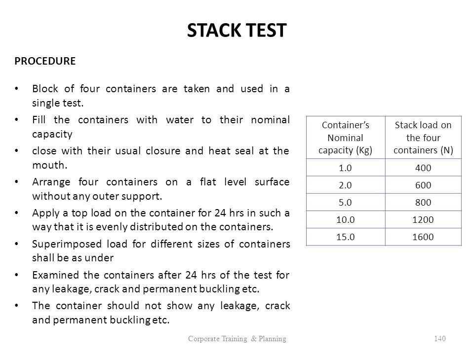 STACK TEST PROCEDURE. Block of four containers are taken and used in a single test. Fill the containers with water to their nominal capacity.
