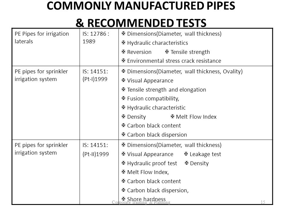 COMMONLY MANUFACTURED PIPES