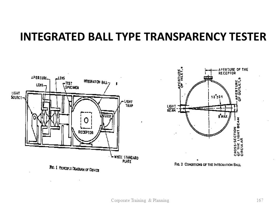 INTEGRATED BALL TYPE TRANSPARENCY TESTER