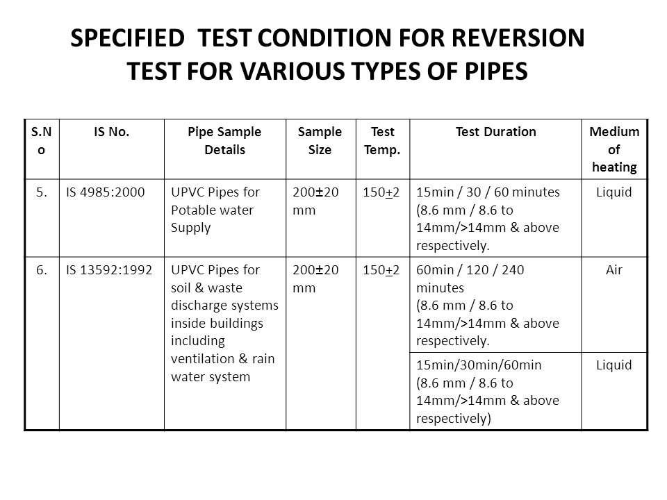 SPECIFIED TEST CONDITION FOR REVERSION TEST FOR VARIOUS TYPES OF PIPES
