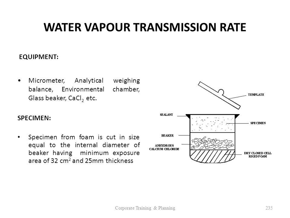 WATER VAPOUR TRANSMISSION RATE