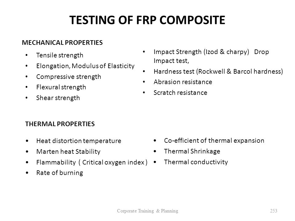 TESTING OF FRP COMPOSITE