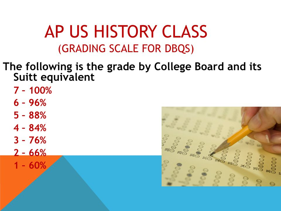 ap us history essay grading scale Explore timing and format for the ap united states history  an ap us history long essay question, scored using the 2018 ap history rubric includes scoring.