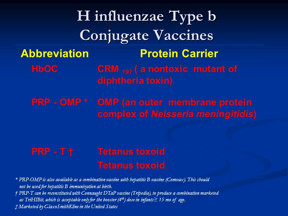 Cystic fibrosis and type h influenza