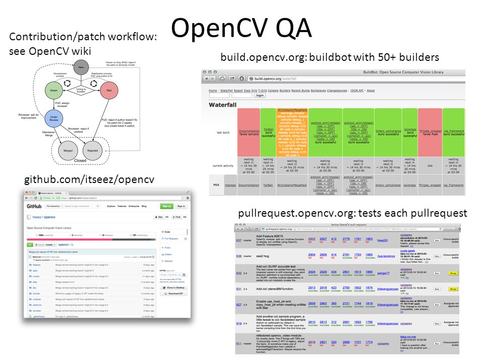 how to build opencv with extra modules