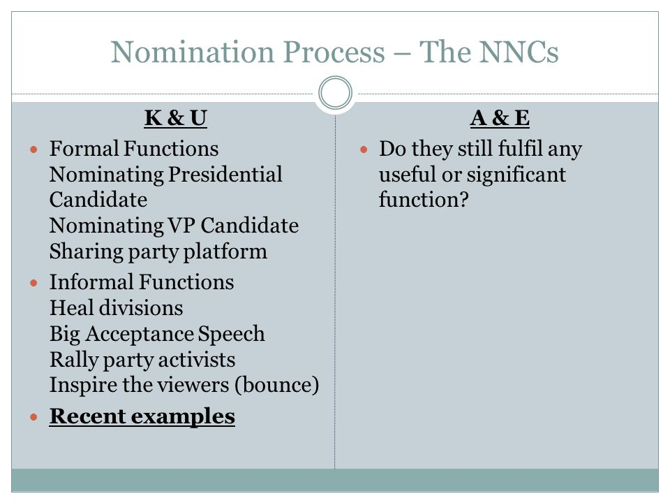 the role and significance of presidential debates on presidential elections campaigns The importance of committees d  the new hampshire presidential primary  has been first in the nation since 1920  is that primary elections now play such  an important role in nominating candidates for office  the nixon-kennedy  debate in 1960 was the first televised debate between nominees from the major  parties.